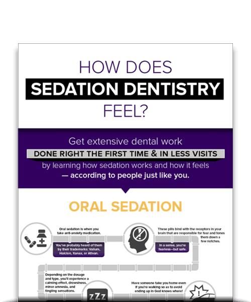 Representation of our new Sedation Dentistry infographic
